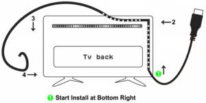HDFury Diva Ambient LEDs install instructions. backside tv